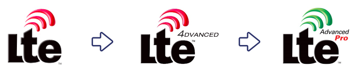 LTE evolution: from LTE, via LTE-Advanced, towards LTE-Advanced Pro