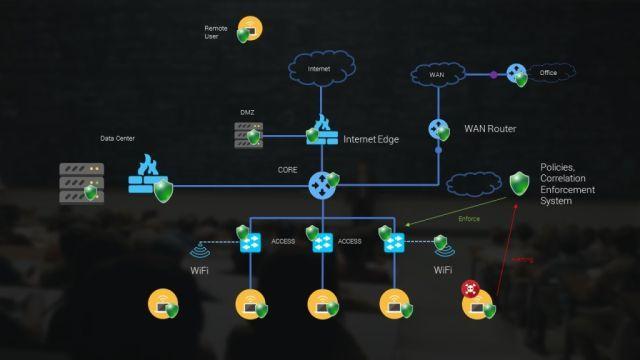 WannaCry Complex Security Solution Malware