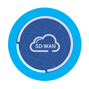 SD-WAN solution
