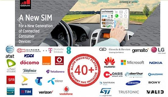 Supporters of eSIM