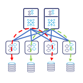 VXLAN and BGP EVPN - Building Scalable Data Center - Grandmetric