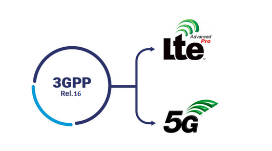 3GPP Release-16: Further LTE and 5G NR Enhancements