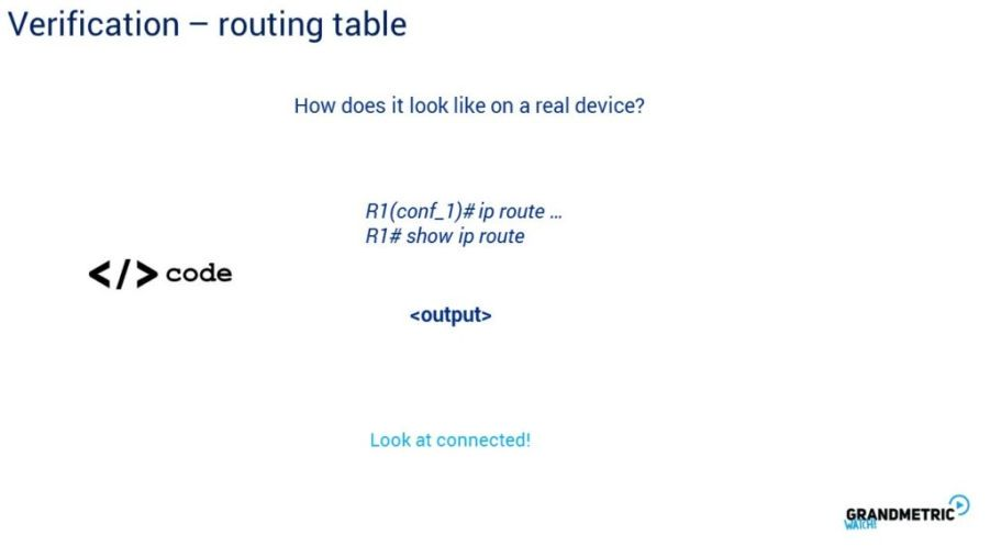 Routing Table Verification