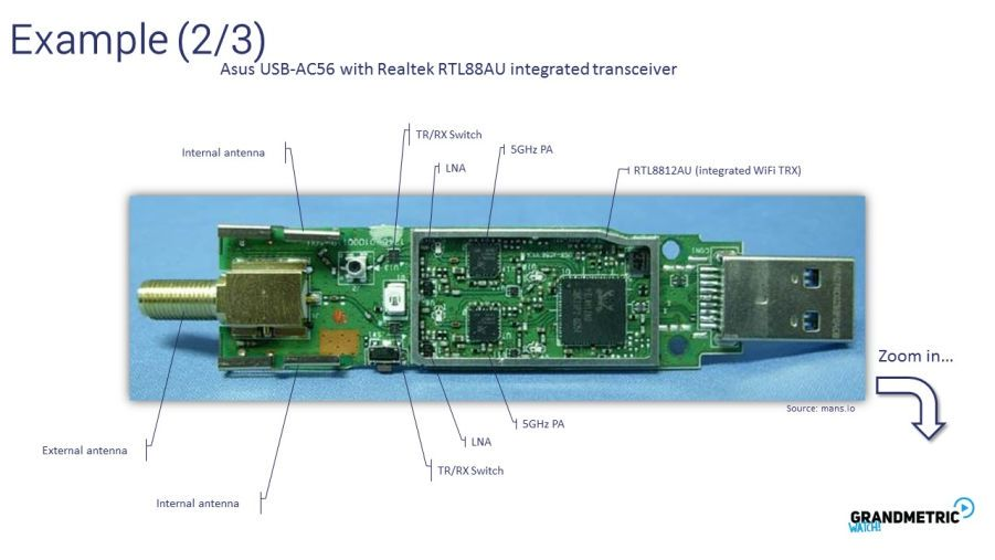ASUS USB