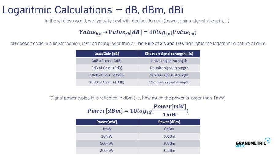 Logaritmic Calculations