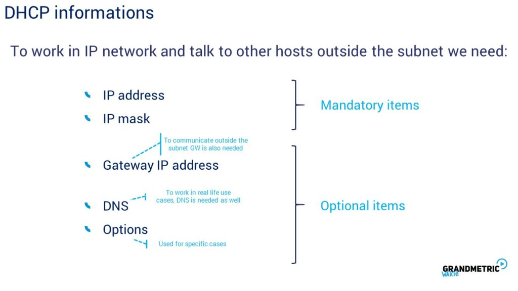 DHCP Information