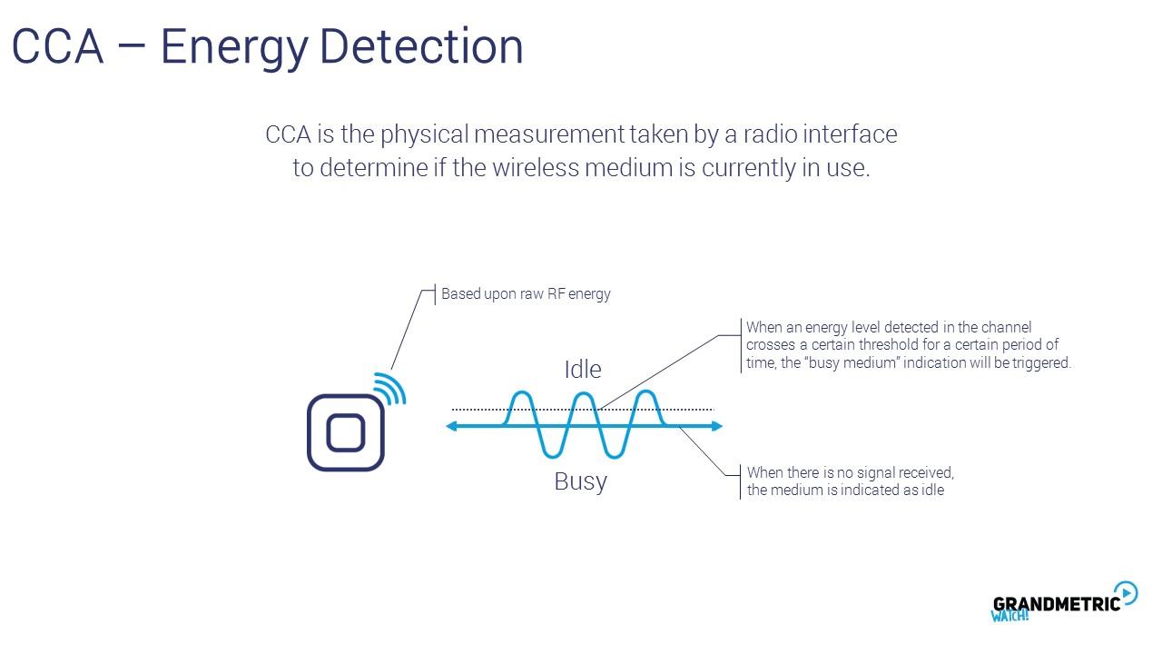 CCA Energy