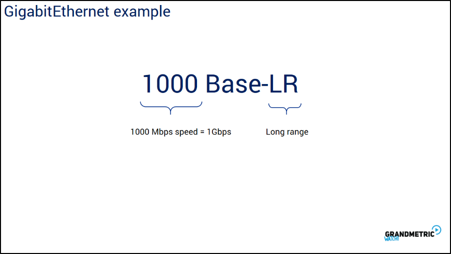 GigaBit Ethernet Example