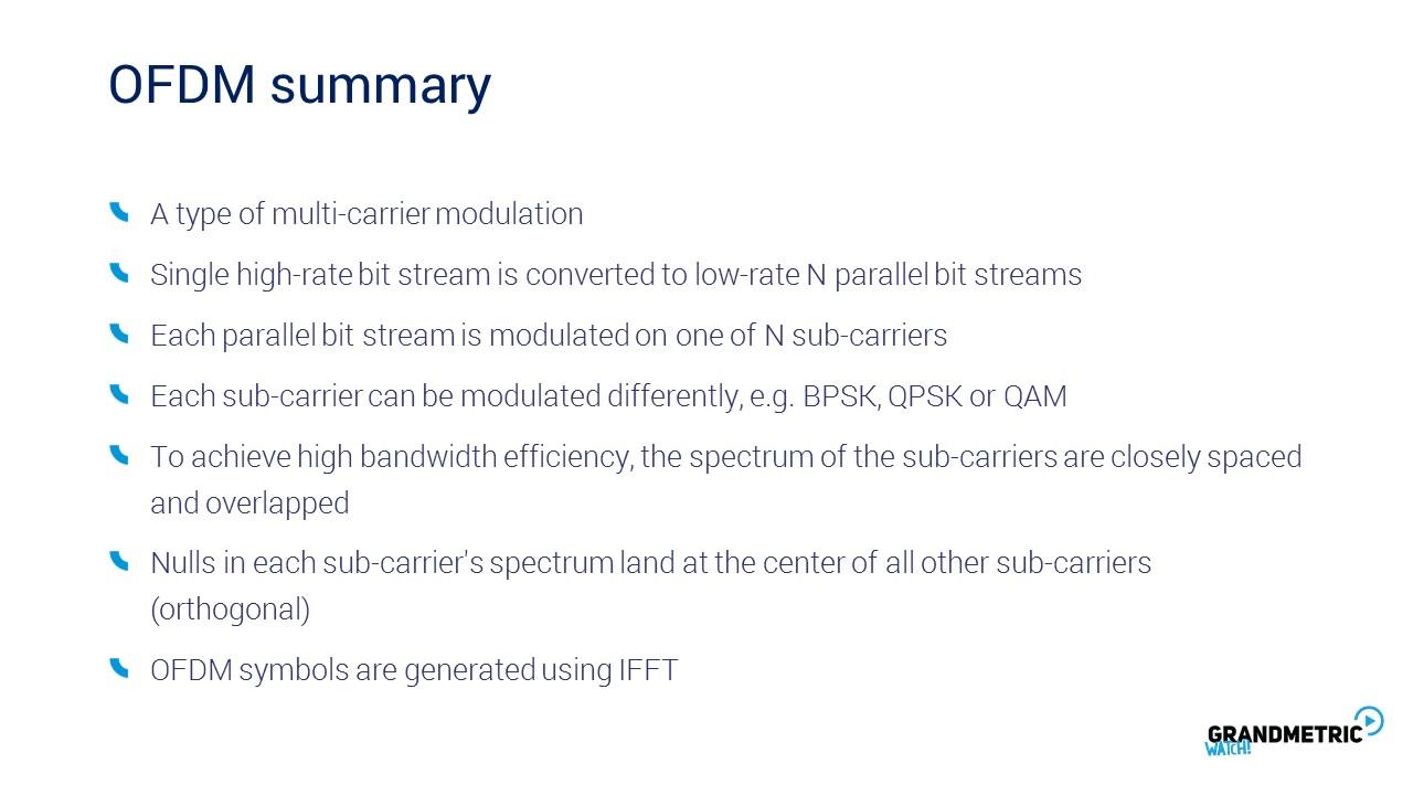 OFDM Summary 2