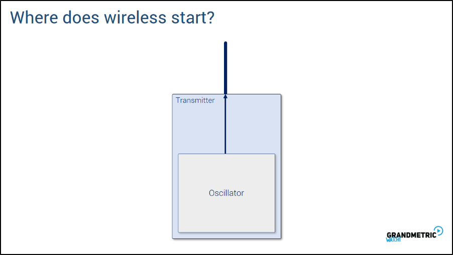 Where does wireless start