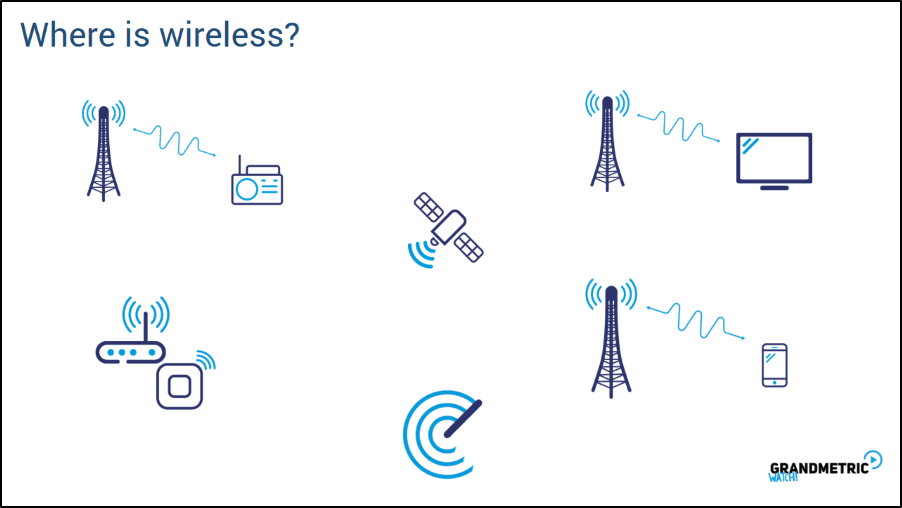 Where is Wireless