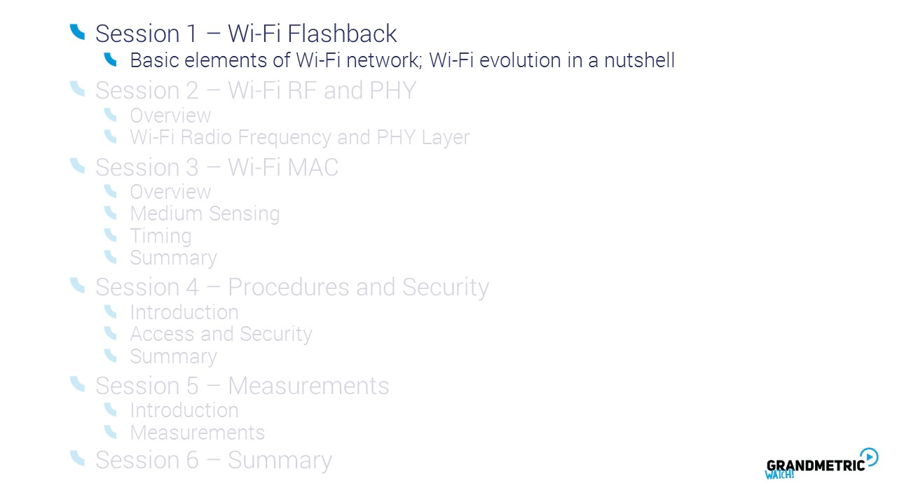 Wi-Fi Flashback