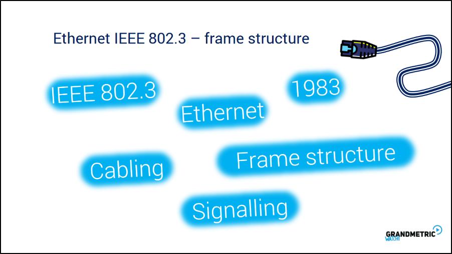 Ethernet IEEE Frame Structure
