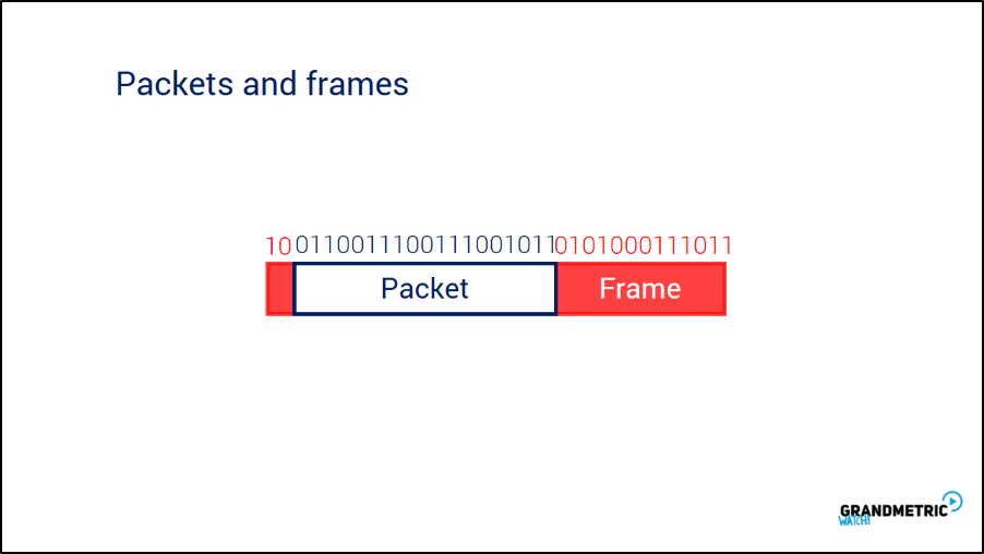 Packets and Frames 2