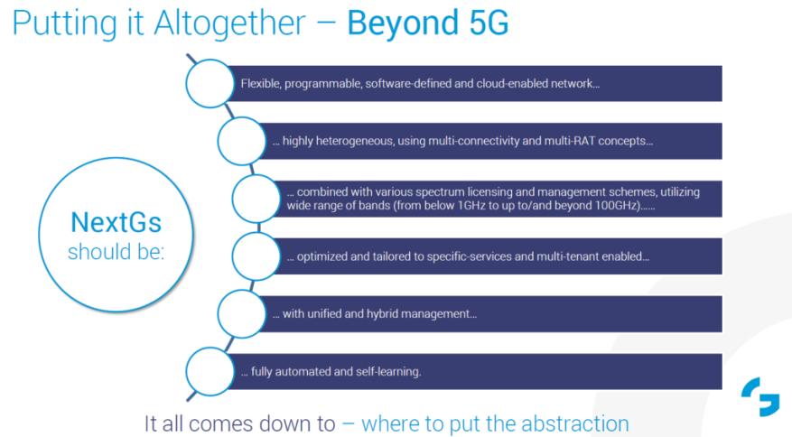 Beyond 5G