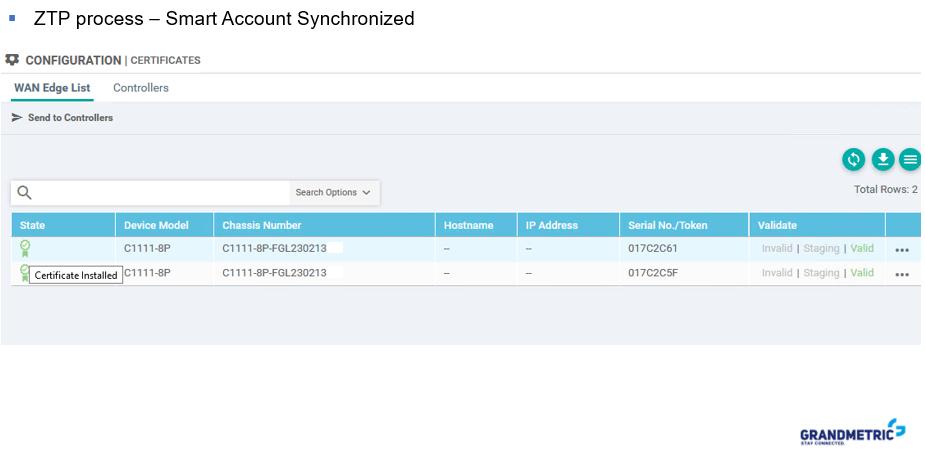 Cisco_vManage_Certificate_Installation