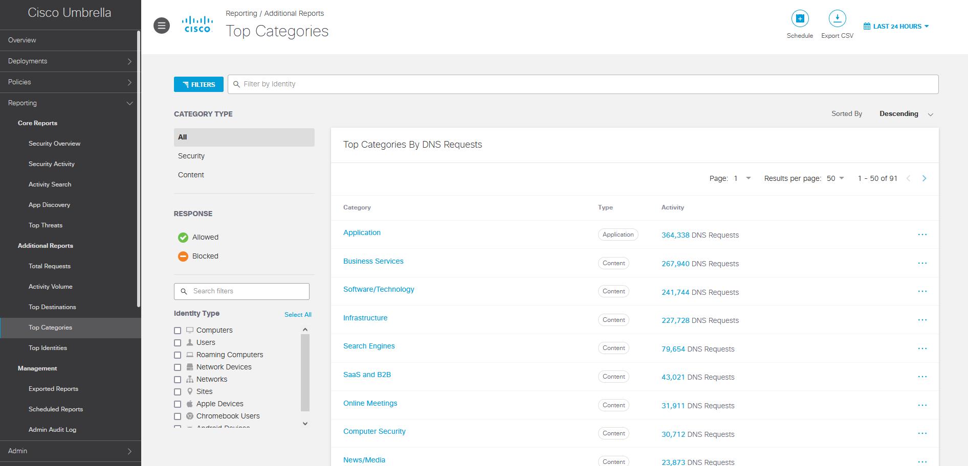 Dashboard z kategoriami zapytań DNS